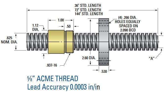 Acme Nut Bronze Lh 80068 Acme Nuts Bronze Powerac Acme Screw Lead Screws Linear Actuators Hybrid Stepper Actuators Helix Linear Technologies